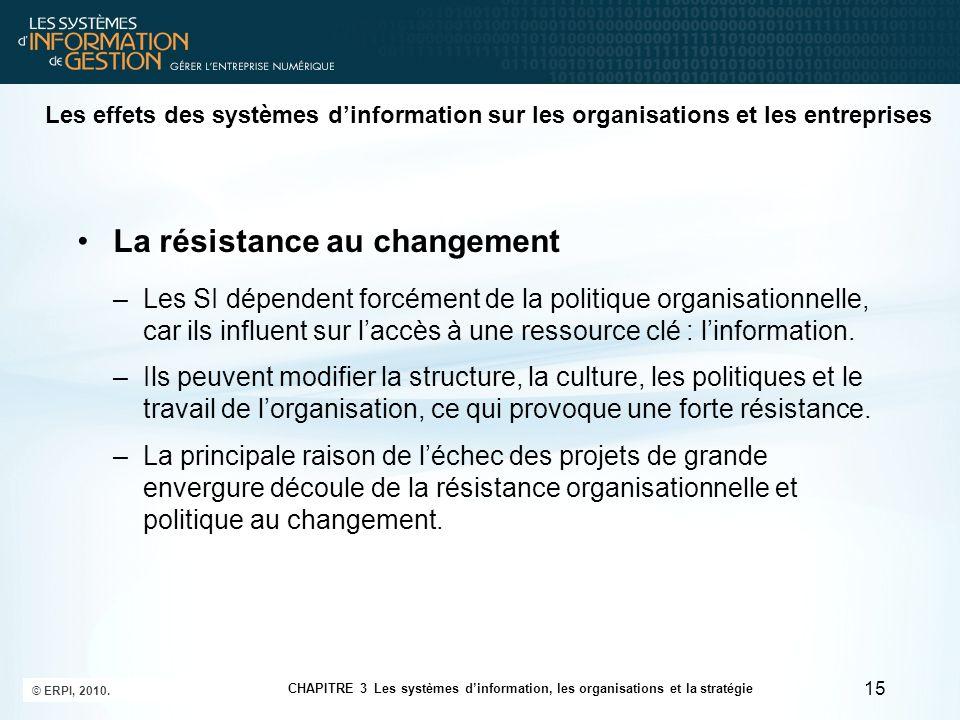 La résistance au changement –Les SI dépendent forcément de la politique organisationnelle, car ils influent sur laccès à une ressource clé : linformat
