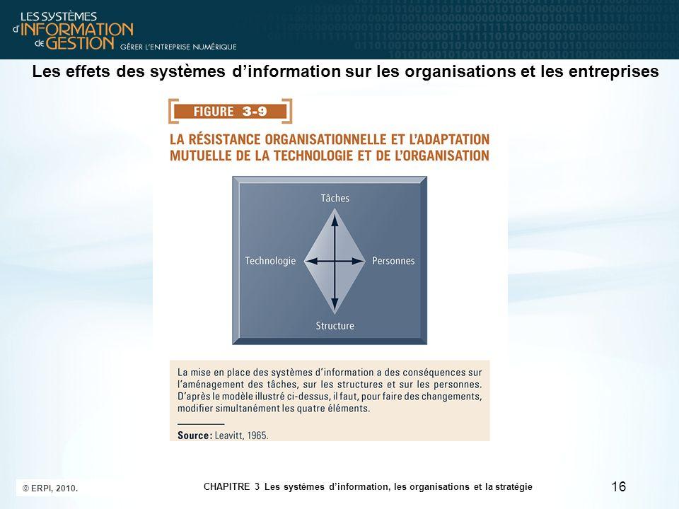 16 CHAPITRE 3 Les systèmes dinformation, les organisations et la stratégie © ERPI, 2010. Les effets des systèmes dinformation sur les organisations et