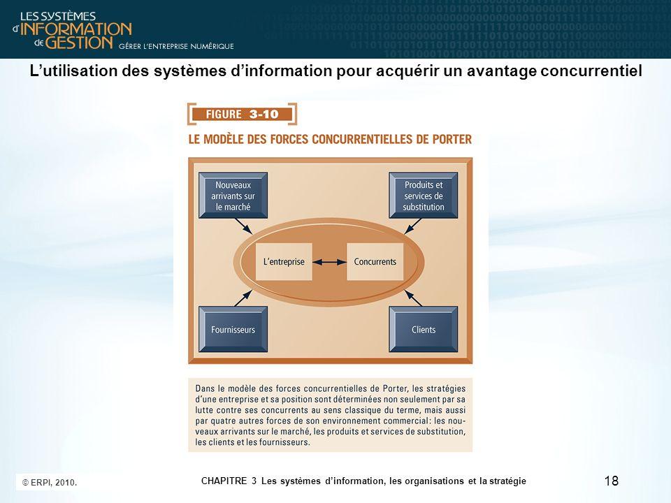 Lutilisation des systèmes dinformation pour acquérir un avantage concurrentiel 18 CHAPITRE 3 Les systèmes dinformation, les organisations et la straté