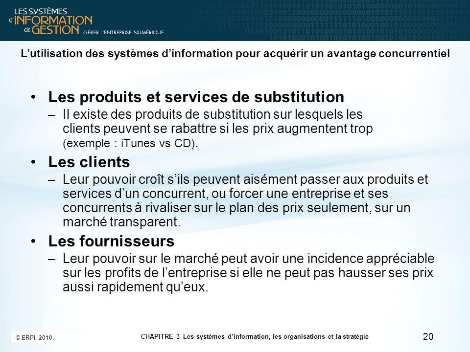 Les produits et services de substitution –Il existe des produits de substitution sur lesquels les clients peuvent se rabattre si les prix augmentent t