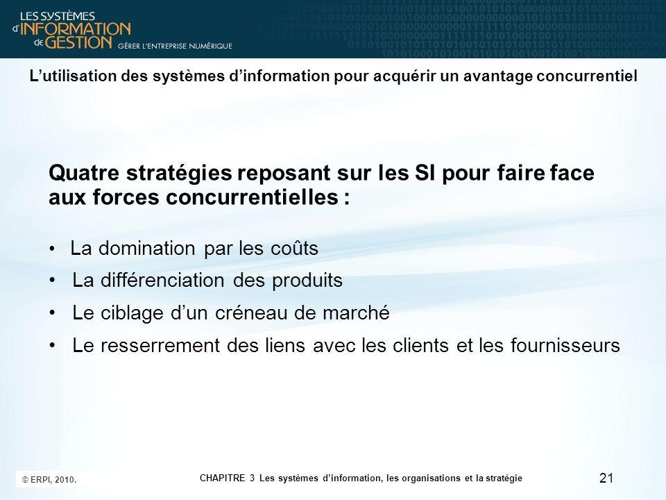 Quatre stratégies reposant sur les SI pour faire face aux forces concurrentielles : La domination par les coûts La différenciation des produits Le cib