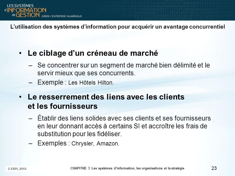 Le ciblage dun créneau de marché –Se concentrer sur un segment de marché bien délimité et le servir mieux que ses concurrents. –Exemple : Les Hôtels H