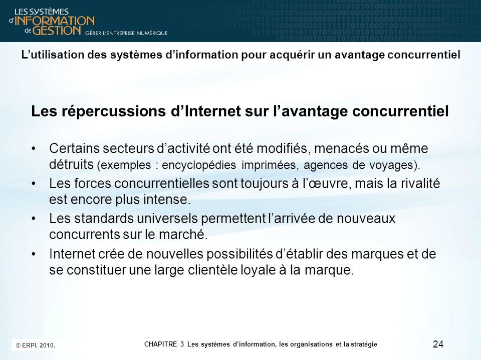 Les répercussions dInternet sur lavantage concurrentiel Certains secteurs dactivité ont été modifiés, menacés ou même détruits (exemples : encyclopédi