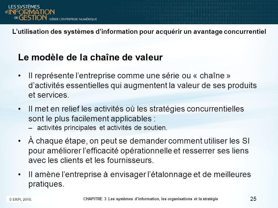 Le modèle de la chaîne de valeur Il représente lentreprise comme une série ou « chaîne » dactivités essentielles qui augmentent la valeur de ses produ