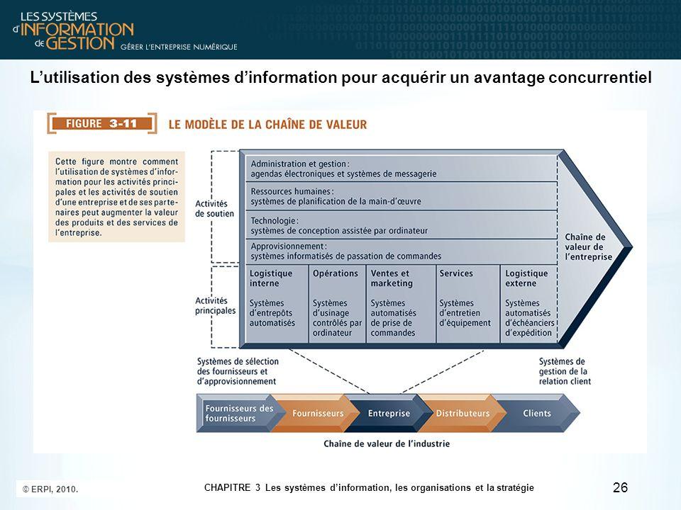 26 CHAPITRE 3 Les systèmes dinformation, les organisations et la stratégie © ERPI, 2010. Lutilisation des systèmes dinformation pour acquérir un avant
