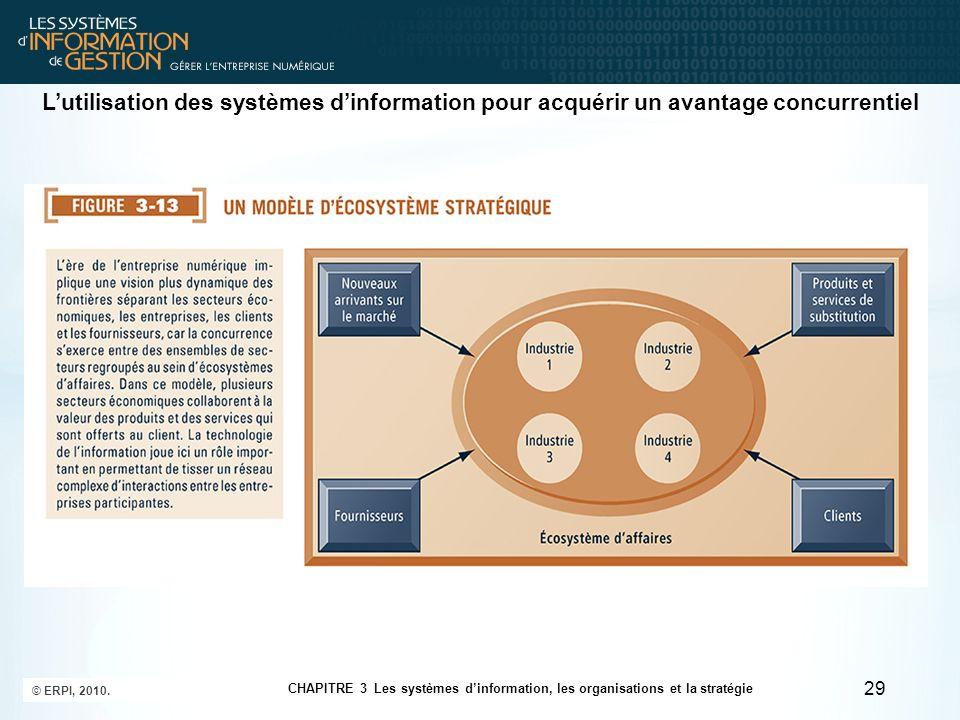 29 CHAPITRE 3 Les systèmes dinformation, les organisations et la stratégie © ERPI, 2010. Lutilisation des systèmes dinformation pour acquérir un avant