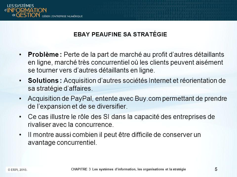 26 CHAPITRE 3 Les systèmes dinformation, les organisations et la stratégie © ERPI, 2010.