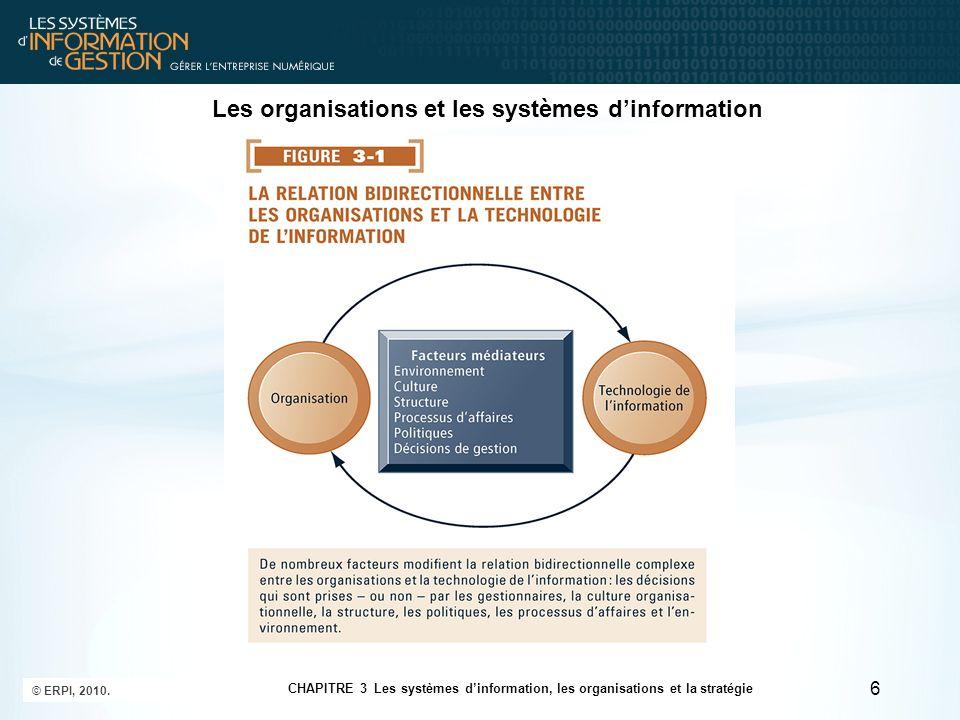 Les organisations et les systèmes dinformation 6 CHAPITRE 3 Les systèmes dinformation, les organisations et la stratégie © ERPI, 2010.