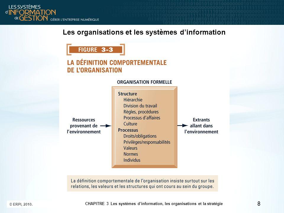 8 CHAPITRE 3 Les systèmes dinformation, les organisations et la stratégie © ERPI, 2010. Les organisations et les systèmes dinformation