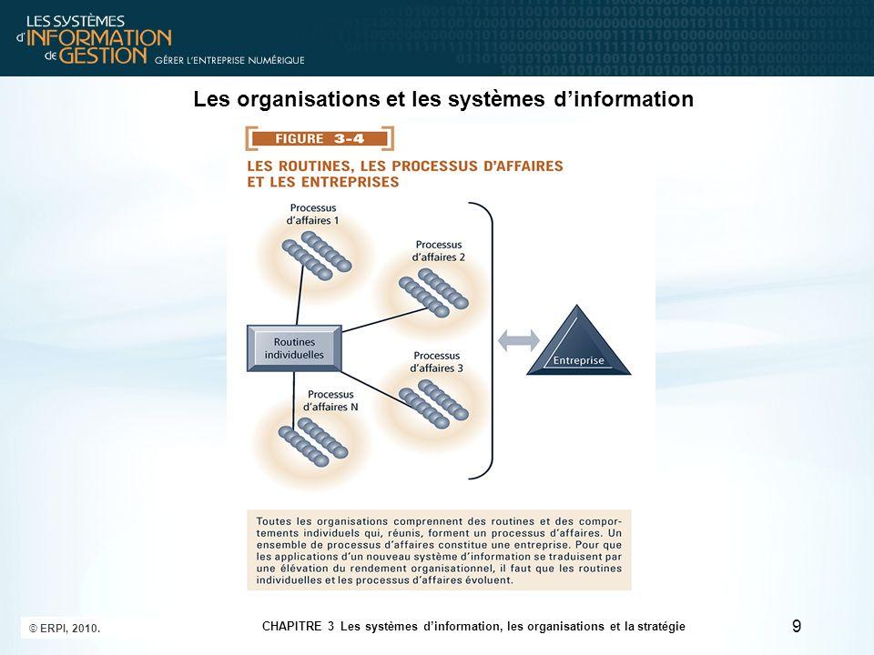9 CHAPITRE 3 Les systèmes dinformation, les organisations et la stratégie © ERPI, 2010. Les organisations et les systèmes dinformation