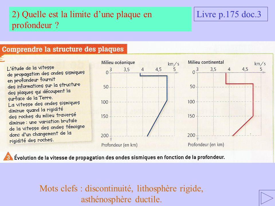 2) Quelle est la limite dune plaque en profondeur ? Livre p.175 doc.3 Mots clefs : discontinuité, lithosphère rigide, asthénosphère ductile.