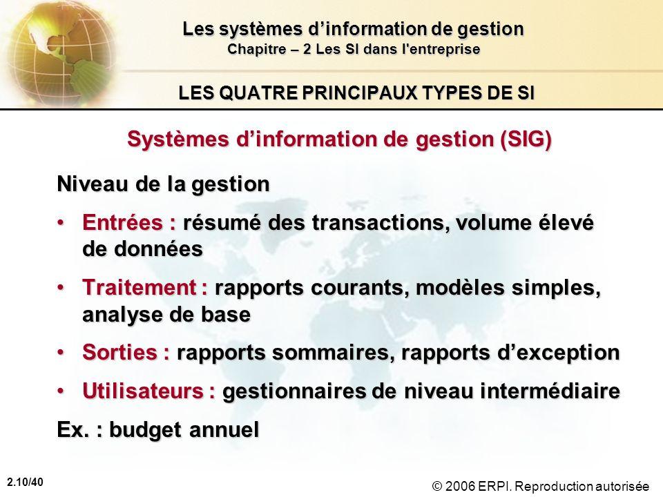 2.10/40 Les systèmes dinformation de gestion Chapitre – 2 Les SI dans l'entreprise © 2006 ERPI. Reproduction autorisée LES QUATRE PRINCIPAUX TYPES DE