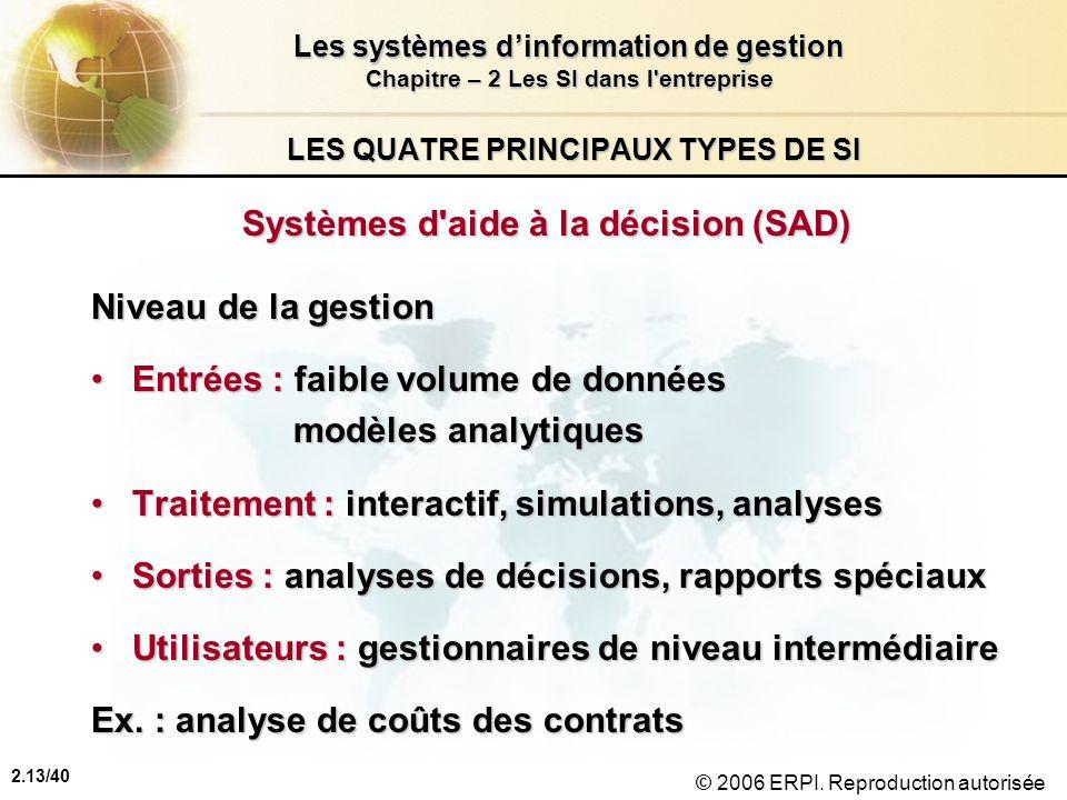 2.13/40 Les systèmes dinformation de gestion Chapitre – 2 Les SI dans l'entreprise © 2006 ERPI. Reproduction autorisée LES QUATRE PRINCIPAUX TYPES DE