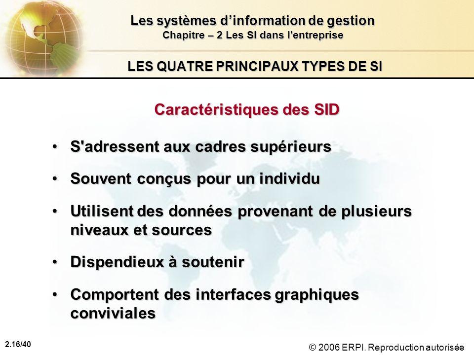 2.16/40 Les systèmes dinformation de gestion Chapitre – 2 Les SI dans l'entreprise © 2006 ERPI. Reproduction autorisée LES QUATRE PRINCIPAUX TYPES DE