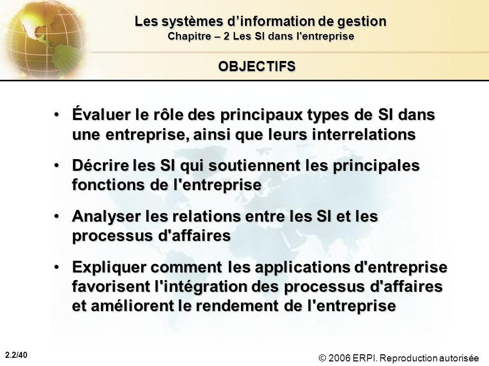 2.2/40 Les systèmes dinformation de gestion Chapitre – 2 Les SI dans l'entreprise © 2006 ERPI. Reproduction autorisée OBJECTIFS Évaluer le rôle des pr
