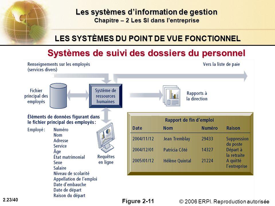 2.23/40 Les systèmes dinformation de gestion Chapitre – 2 Les SI dans l'entreprise © 2006 ERPI. Reproduction autorisée LES SYSTÈMES DU POINT DE VUE FO