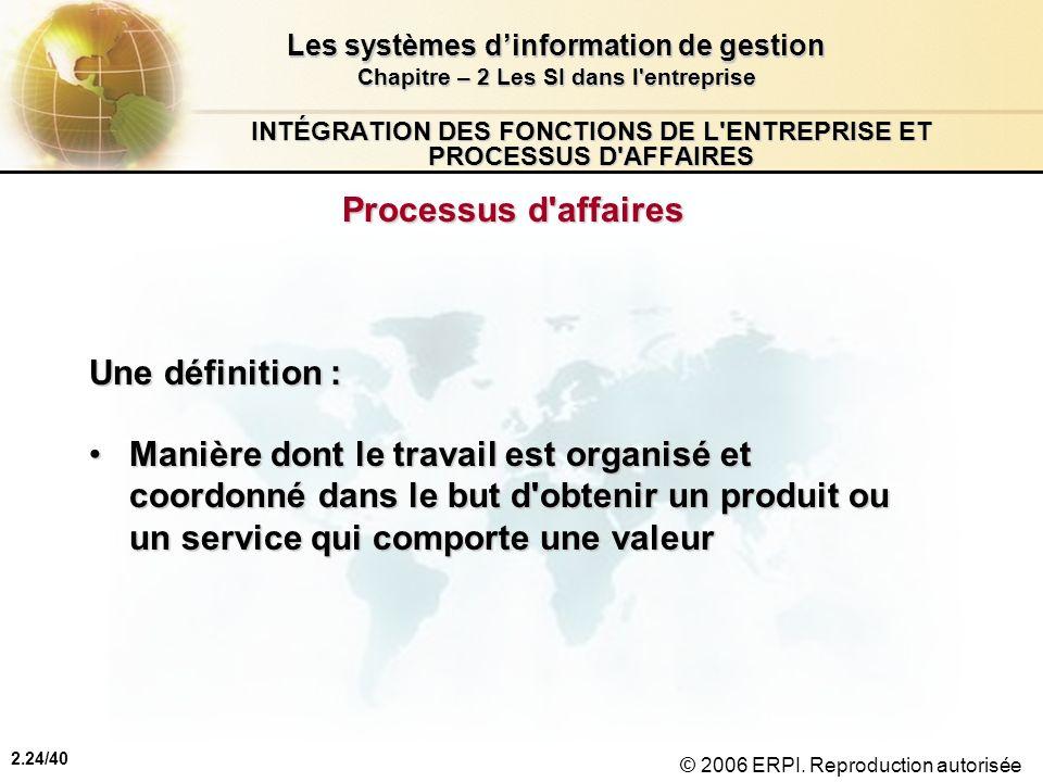 2.24/40 Les systèmes dinformation de gestion Chapitre – 2 Les SI dans l'entreprise © 2006 ERPI. Reproduction autorisée INTÉGRATION DES FONCTIONS DE L'
