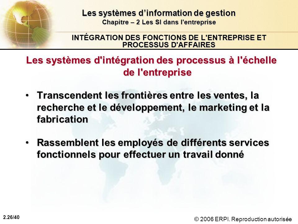 2.26/40 Les systèmes dinformation de gestion Chapitre – 2 Les SI dans l'entreprise © 2006 ERPI. Reproduction autorisée INTÉGRATION DES FONCTIONS DE L'