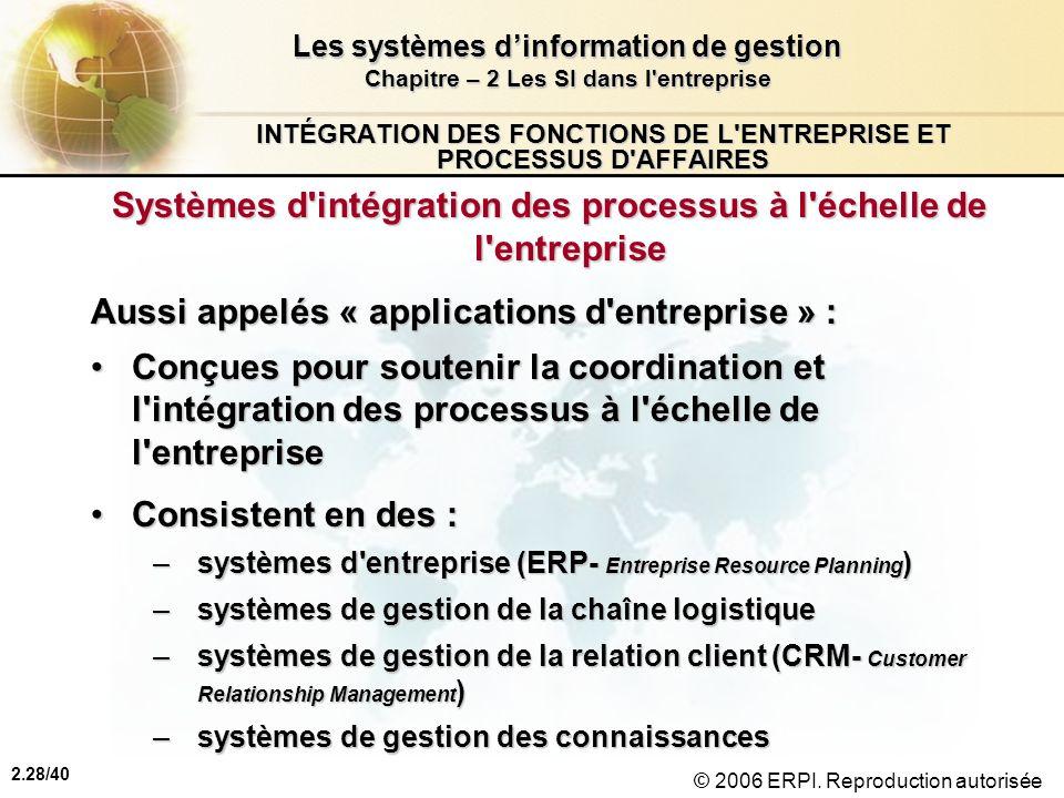 2.28/40 Les systèmes dinformation de gestion Chapitre – 2 Les SI dans l'entreprise © 2006 ERPI. Reproduction autorisée INTÉGRATION DES FONCTIONS DE L'