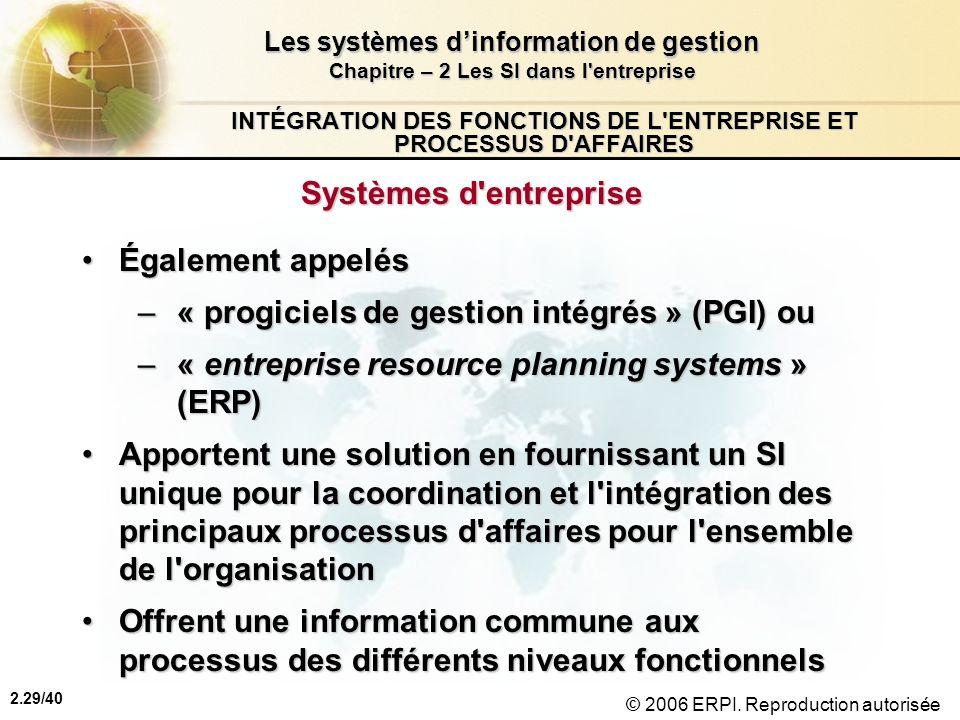 2.29/40 Les systèmes dinformation de gestion Chapitre – 2 Les SI dans l'entreprise © 2006 ERPI. Reproduction autorisée INTÉGRATION DES FONCTIONS DE L'