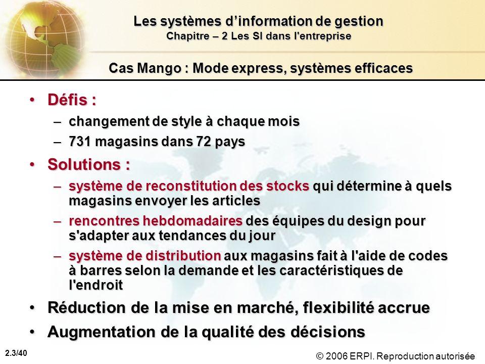 2.3/40 Les systèmes dinformation de gestion Chapitre – 2 Les SI dans l'entreprise © 2006 ERPI. Reproduction autorisée Cas Mango : Mode express, systèm