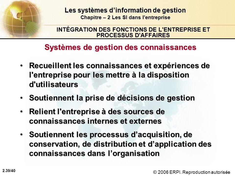 2.39/40 Les systèmes dinformation de gestion Chapitre – 2 Les SI dans l'entreprise © 2006 ERPI. Reproduction autorisée INTÉGRATION DES FONCTIONS DE L'