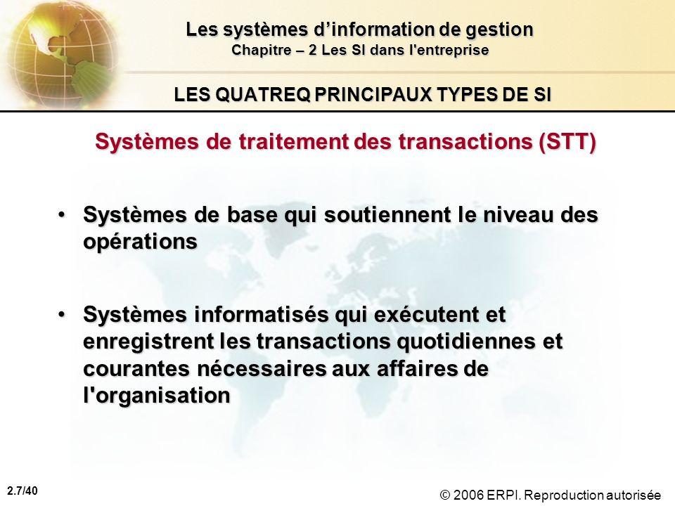 2.7/40 Les systèmes dinformation de gestion Chapitre – 2 Les SI dans l'entreprise © 2006 ERPI. Reproduction autorisée LES QUATREQ PRINCIPAUX TYPES DE