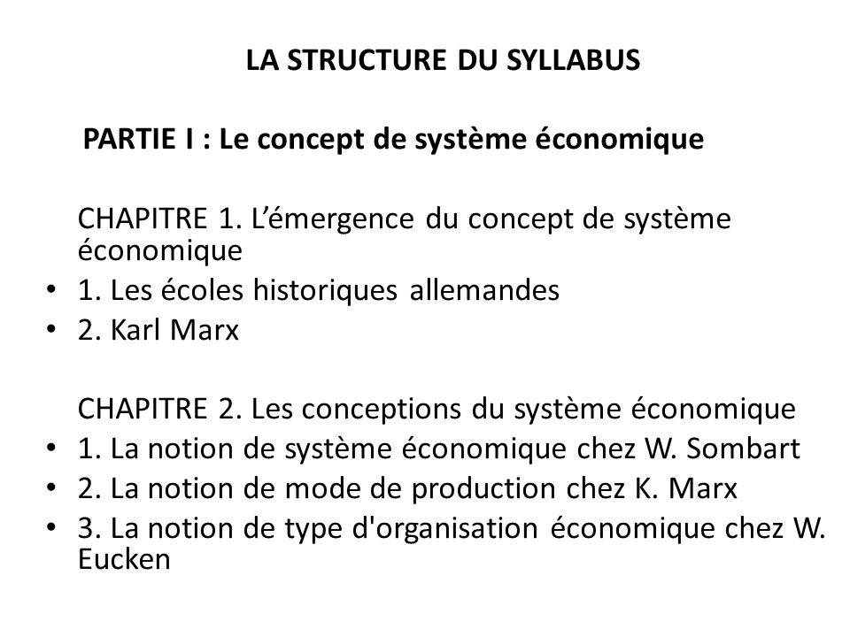LA STRUCTURE DU SYLLABUS PARTIE I : Le concept de système économique CHAPITRE 1. Lémergence du concept de système économique 1. Les écoles historiques