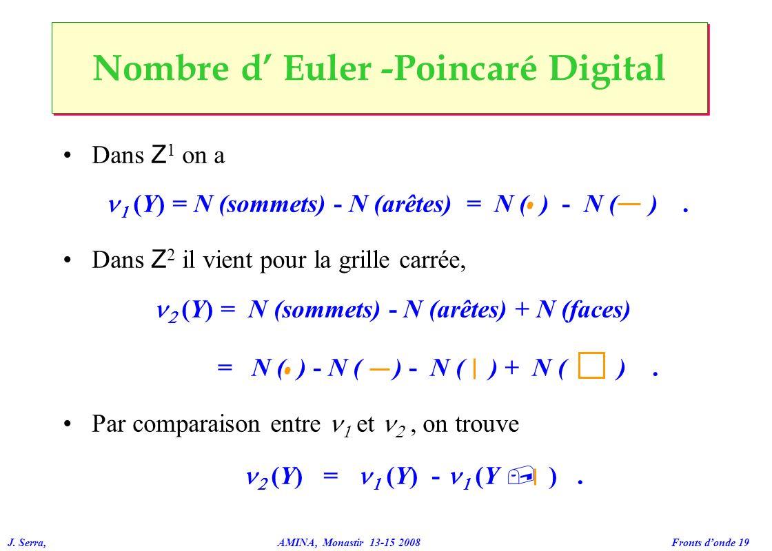 J. Serra, AMINA, Monastir 13-15 2008 Fronts donde 19 Dans Z 1 on a (Y) = N (sommets) - N (arêtes) = N ( ) - N ( ). Dans Z 2 il vient pour la grille ca
