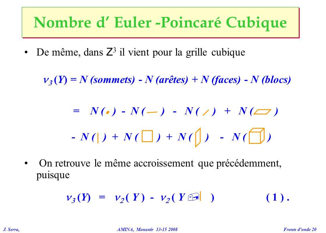 J. Serra, AMINA, Monastir 13-15 2008 Fronts donde 20 De même, dans Z 3 il vient pour la grille cubique (Y) = N (sommets) - N (arêtes) + N (faces) - N