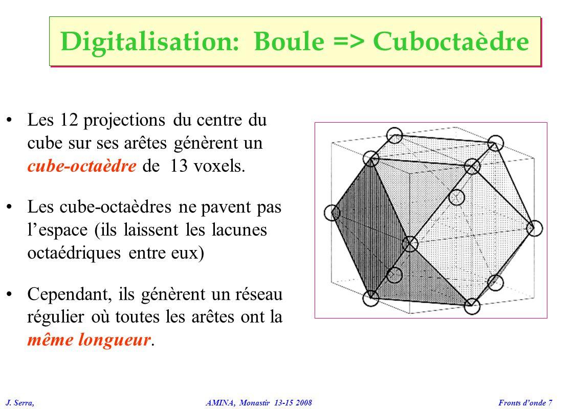 J. Serra, AMINA, Monastir 13-15 2008 Fronts donde 7 Les 12 projections du centre du cube sur ses arêtes génèrent un cube-octaèdre de 13 voxels. Les cu