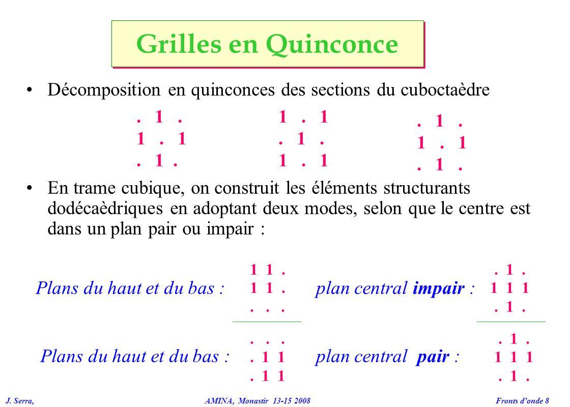 J. Serra, AMINA, Monastir 13-15 2008 Fronts donde 8 Décomposition en quinconces des sections du cuboctaèdre En trame cubique, on construit les élément