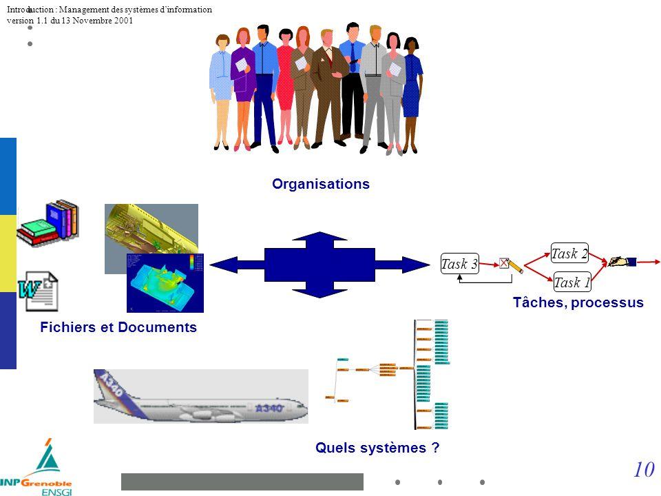 10 Introduction : Management des systèmes dinformation version 1.1 du 13 Novembre 2001 Organisations Task 1 Task 2 Task 3 Tâches, processus Fichiers et Documents Quels systèmes
