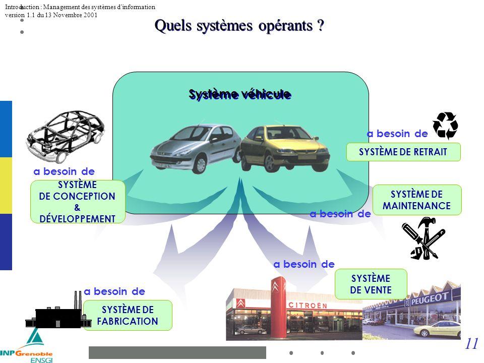 11 Introduction : Management des systèmes dinformation version 1.1 du 13 Novembre 2001 Système véhicule Quels systèmes opérants .