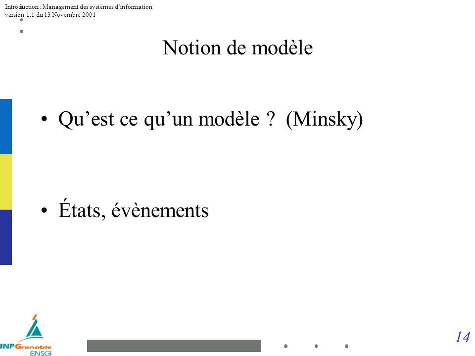 14 Introduction : Management des systèmes dinformation version 1.1 du 13 Novembre 2001 Notion de modèle Quest ce quun modèle .