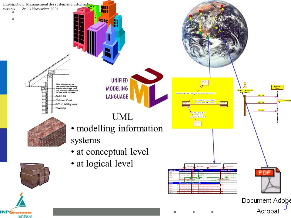 3 Introduction : Management des systèmes dinformation version 1.1 du 13 Novembre 2001Technologie Architecture propriétés Constituant : acteur (intéragissant avec VEGA2) Système (VEGA2) message UML modelling information systems at conceptual level at logical level