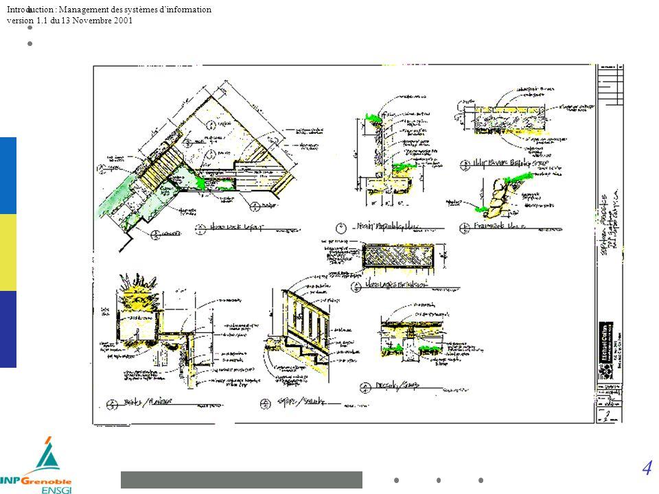 15 Introduction : Management des systèmes dinformation version 1.1 du 13 Novembre 2001 Niveaux d abstraction dun SI Conceptuel organisationnel logique physique