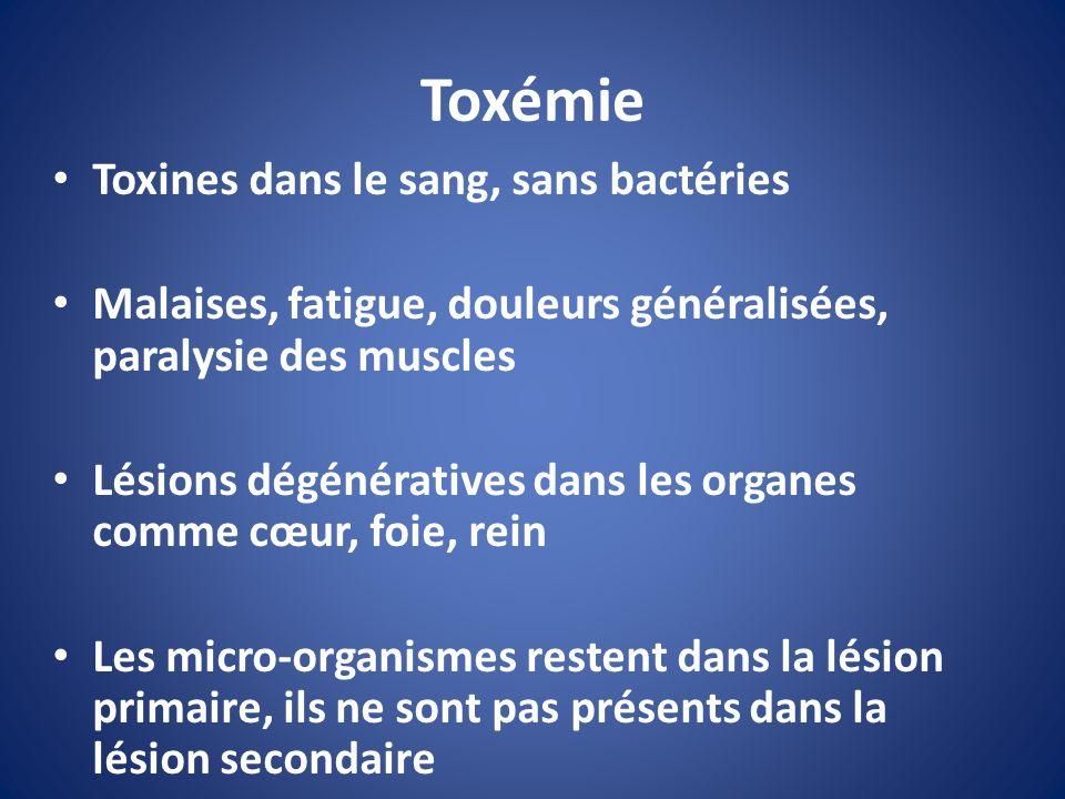 Toxémie Toxines dans le sang, sans bactéries Malaises, fatigue, douleurs généralisées, paralysie des muscles Lésions dégénératives dans les organes co