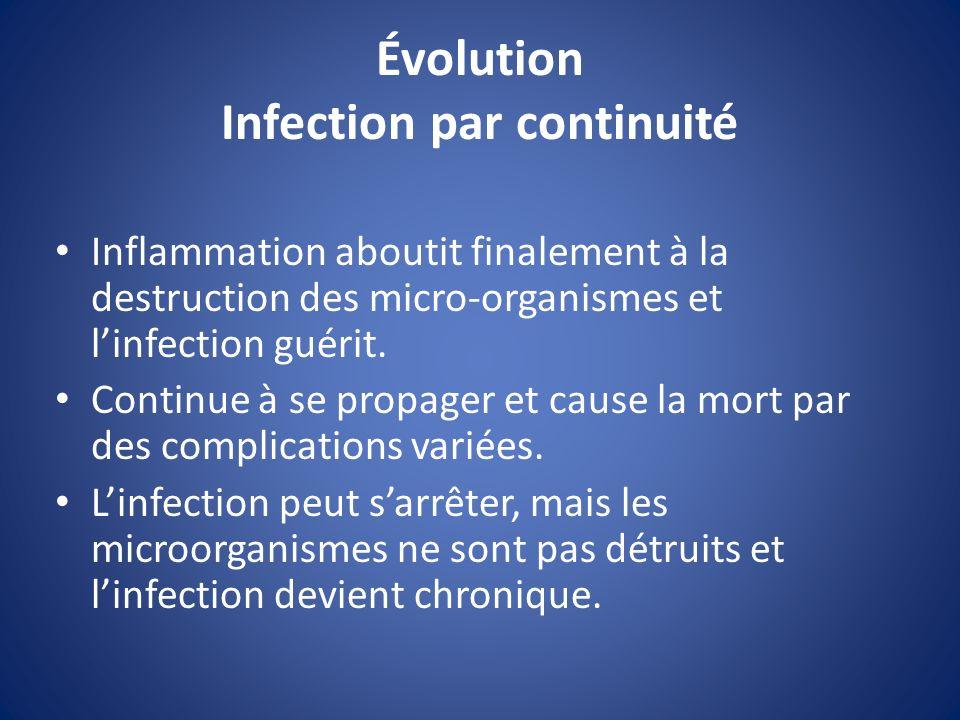 Évolution Infection par continuité Inflammation aboutit finalement à la destruction des micro-organismes et linfection guérit. Continue à se propager