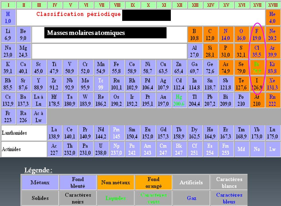 2) Les halogènes : Ce sont les éléments de l avant-dernière colonne de la classification.