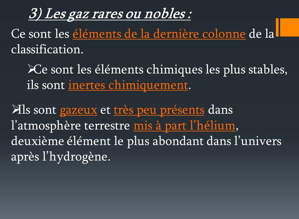 Masses molaires atomiques Légende :