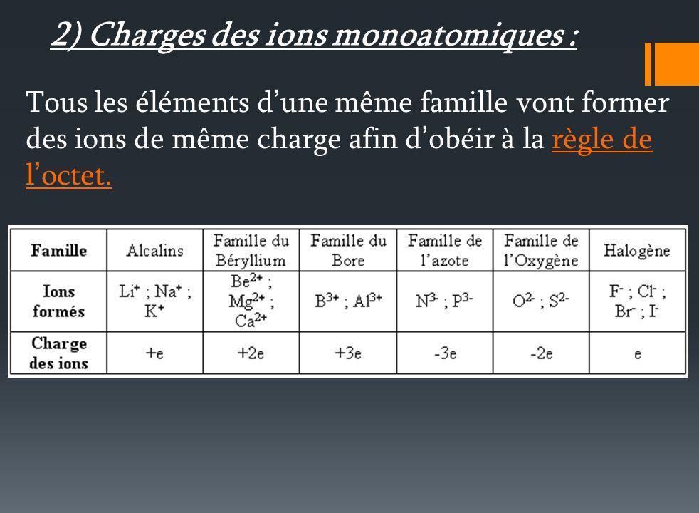 III. Quelles informations nous apportent la classification ? 1) Masses molaires atomiques Indispensables pour calculer les masses molaires moléculaire