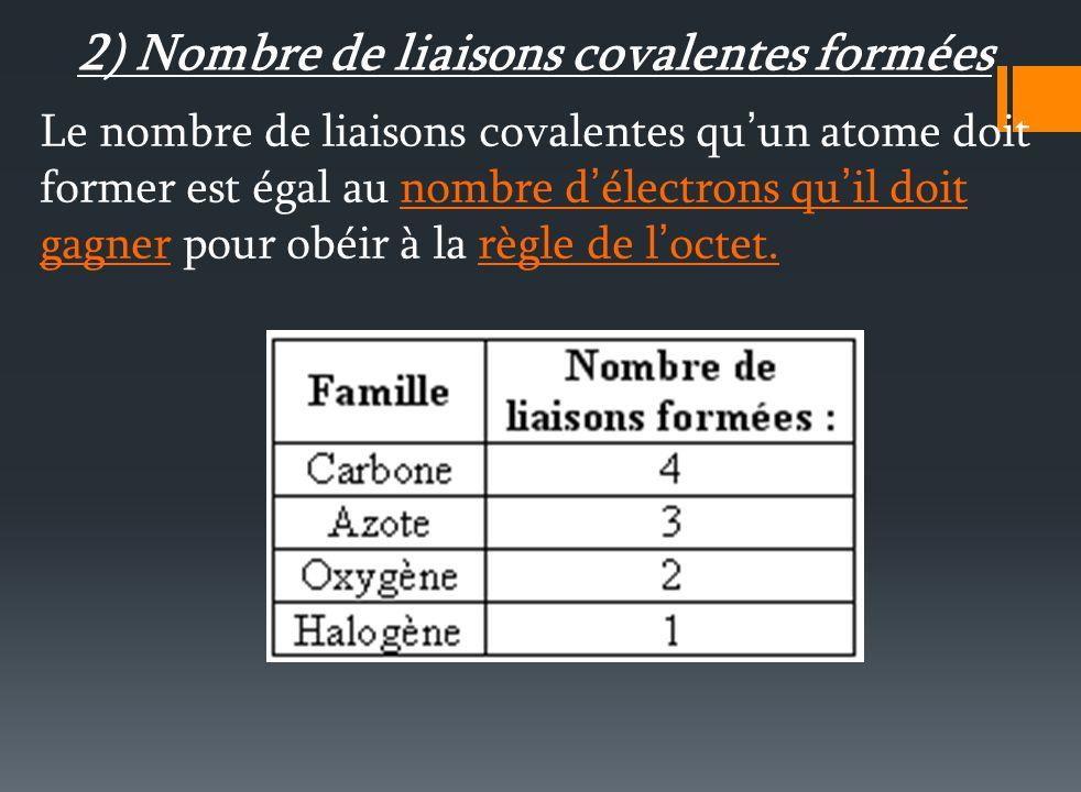 2) Charges des ions monoatomiques : Tous les éléments d une même famille vont former des ions de même charge afin d obéir à la règle de l octet.