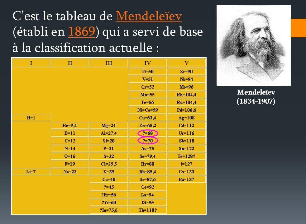 C est le tableau de Mendeleïev (établi en 1869) qui a servi de base à la classification actuelle : Mendeleïev (1834-1907)