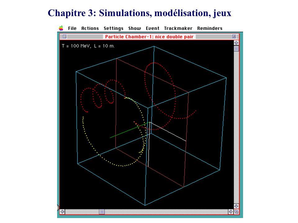 Chapitre 4: Hypertextes & WWW