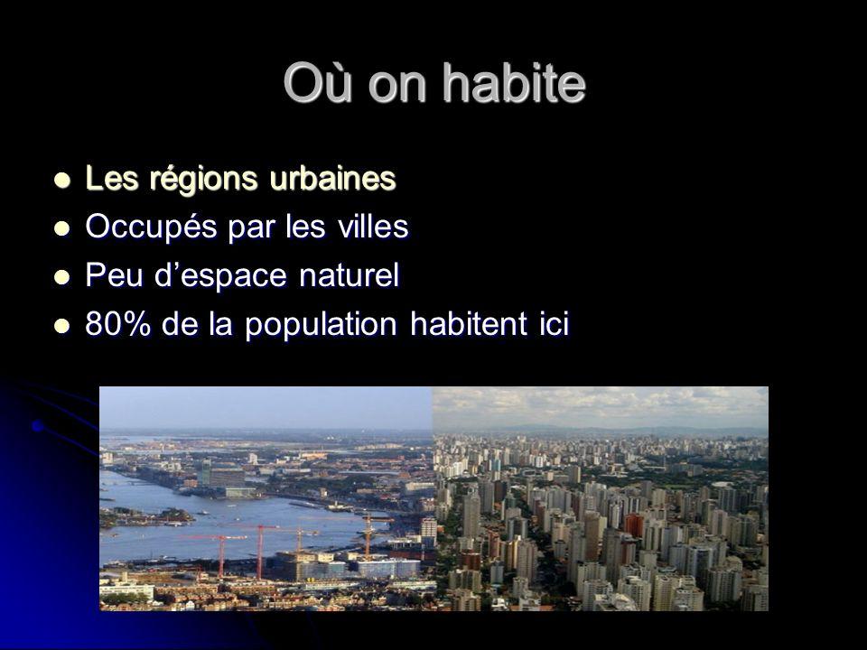 Où on habite Les régions urbaines Les régions urbaines Occupés par les villes Occupés par les villes Peu despace naturel Peu despace naturel 80% de la population habitent ici 80% de la population habitent ici