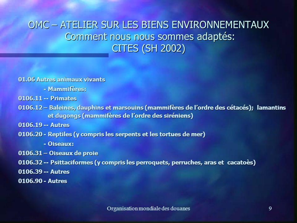Organisation mondiale des douanes9 OMC – ATELIER SUR LES BIENS ENVIRONNEMENTAUX Comment nous nous sommes adaptés: CITES (SH 2002) 01.06 Autres animaux vivants - Mammifères: - Mammifères: 0106.11 -- Primates 0106.12 – Baleines, dauphins et marsouins (mammifères de lordre des cétacés); lamantins et dugongs (mammifères de lordre des siréniens) 0106.19 -- Autres 0106.20 - Reptiles (y compris les serpents et les tortues de mer) - Oiseaux: - Oiseaux: 0106.31 – Oiseaux de proie 0106.32 -- Psittaciformes (y compris les perroquets, perruches, aras et cacatoès) 0106.39 -- Autres 0106.90 - Autres