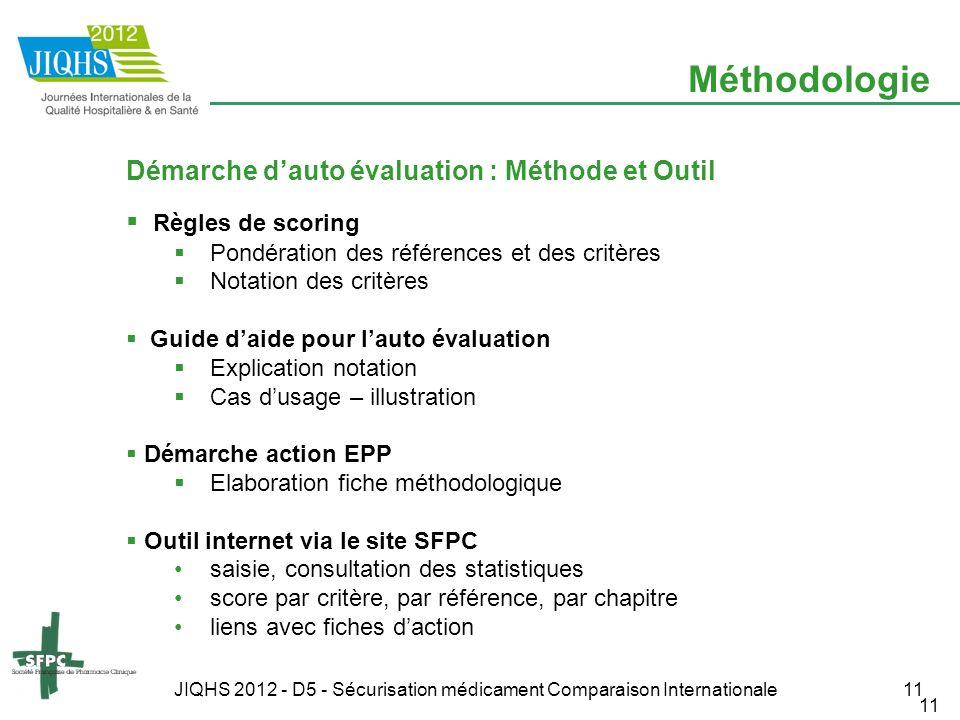 JIQHS 2012 - D5 - Sécurisation médicament Comparaison Internationale11 Méthodologie Démarche dauto évaluation : Méthode et Outil Règles de scoring Pon