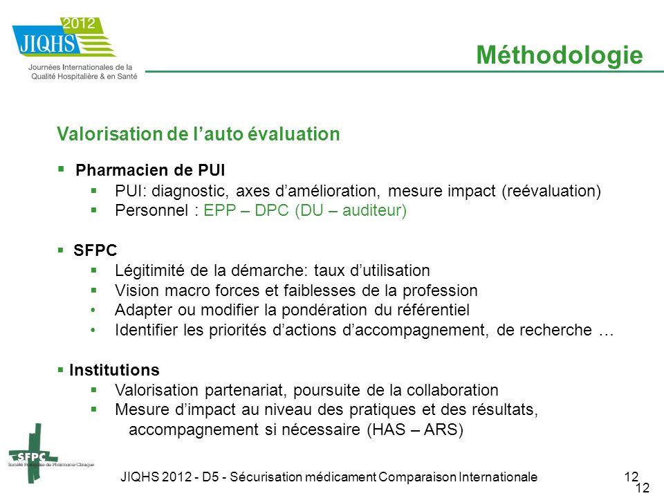 JIQHS 2012 - D5 - Sécurisation médicament Comparaison Internationale12 Méthodologie Valorisation de lauto évaluation Pharmacien de PUI PUI: diagnostic
