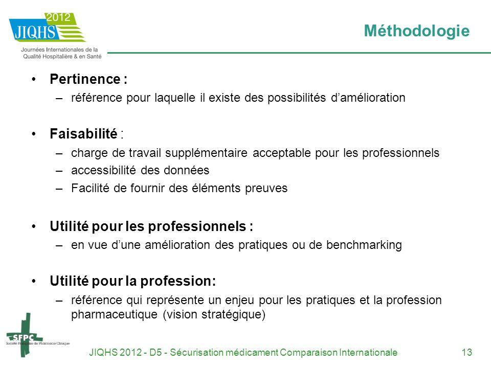 JIQHS 2012 - D5 - Sécurisation médicament Comparaison Internationale13 Méthodologie Pertinence : –référence pour laquelle il existe des possibilités d